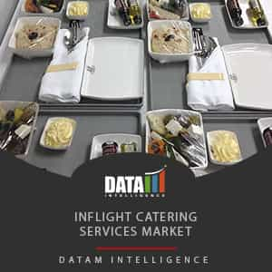Inflight Catering Services Market