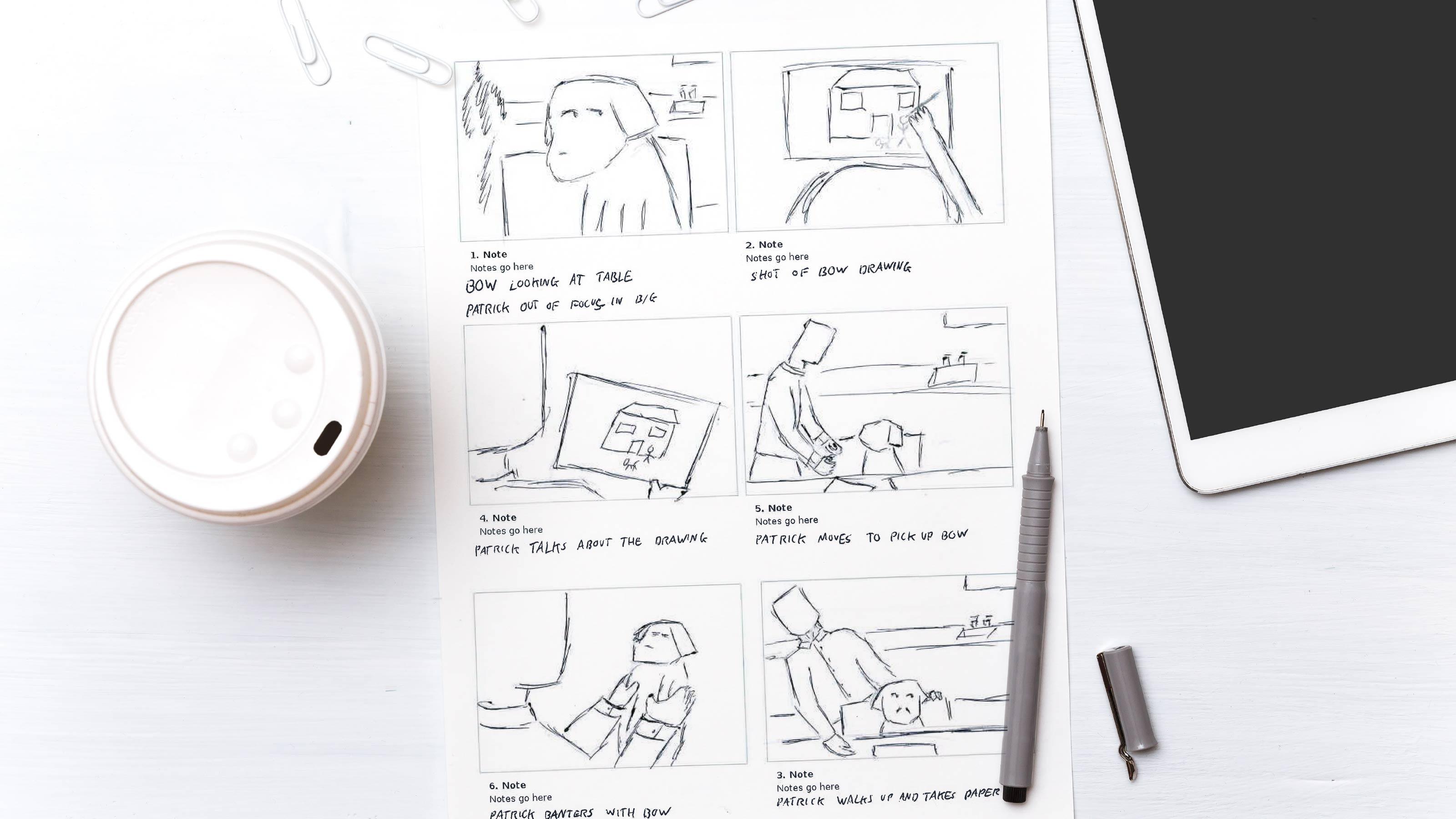 Marketing storyboard Coreco