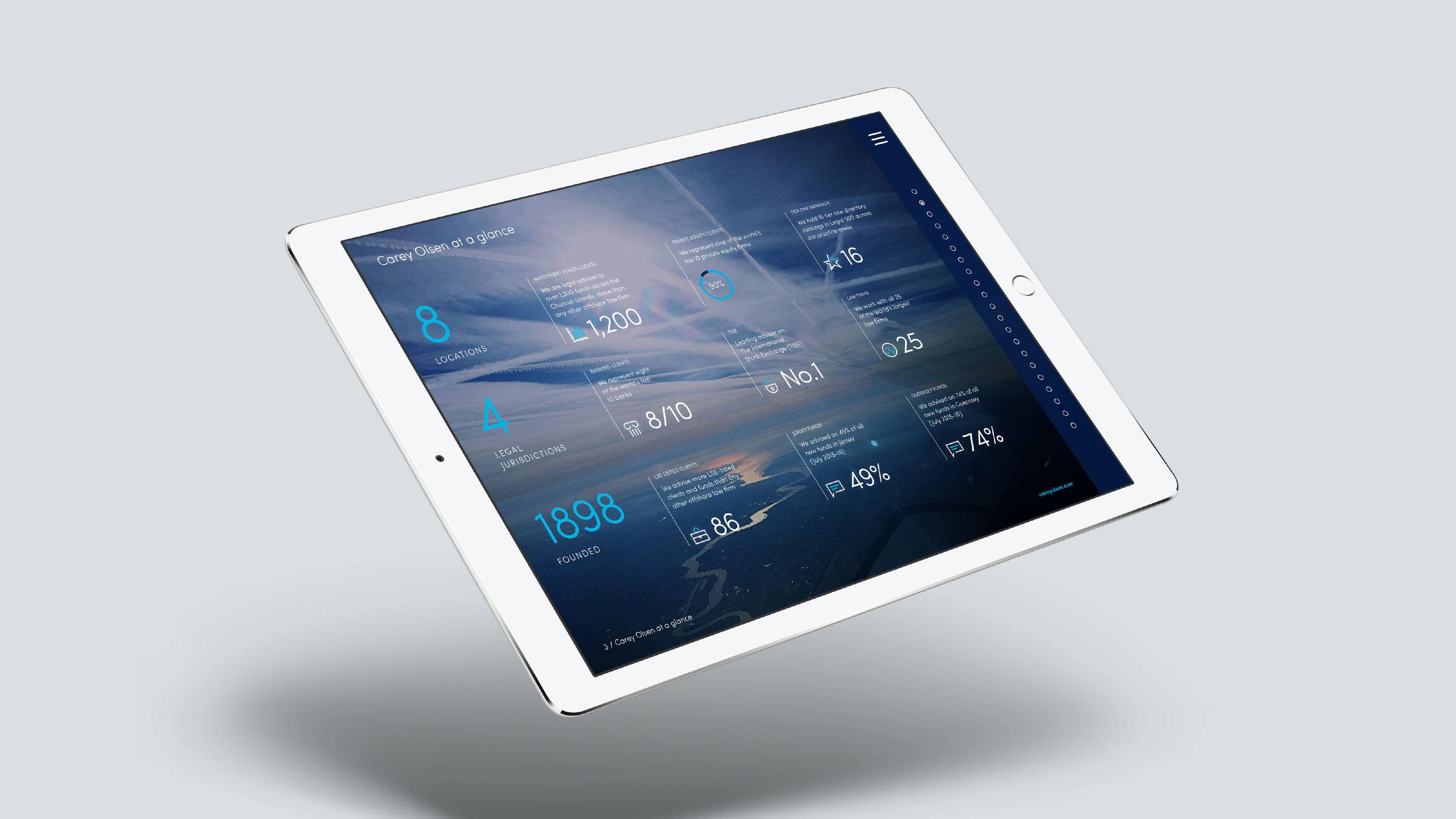 Marketing tablet screen Carey