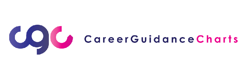 Career Guidance Charts Ltd