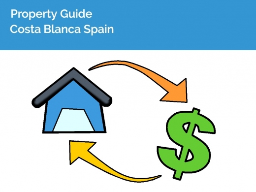 Costa Blanca Property Guide: Mortgages in Spain