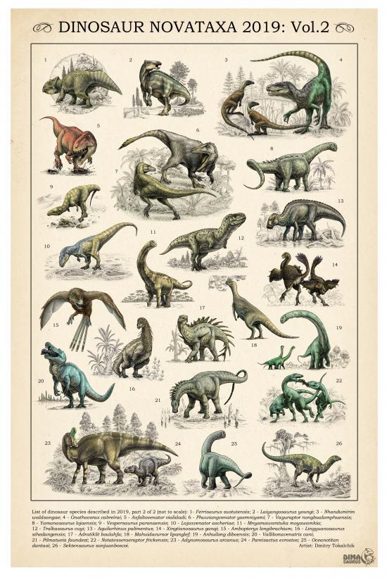 Dinosaur Novataxa 2019, Vol.2
