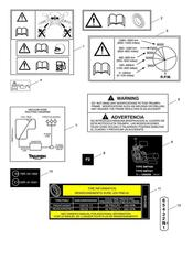 triumph motorcycle  Trophy 1215 triumph parts section Warning Labels