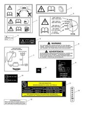 triumph motorcycle  Trophy 1215 SE  triumph parts section Warning Labels