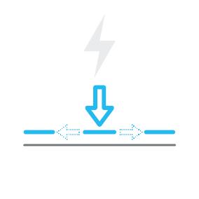 Electrostatic Discharge Esd Properties