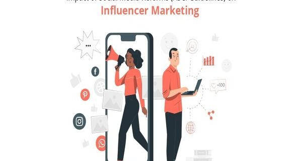 Social Media guidelines for Influencers- Will they
