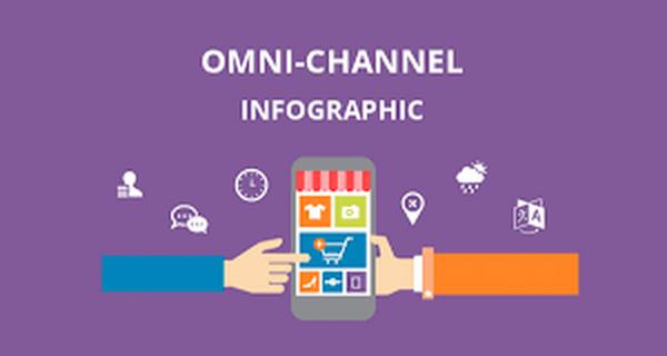 Embracing omnichannel marketing in B2B manufacturing
