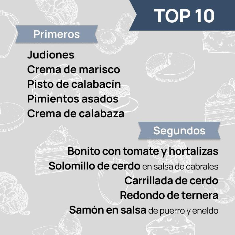 Menu Semanal TOP