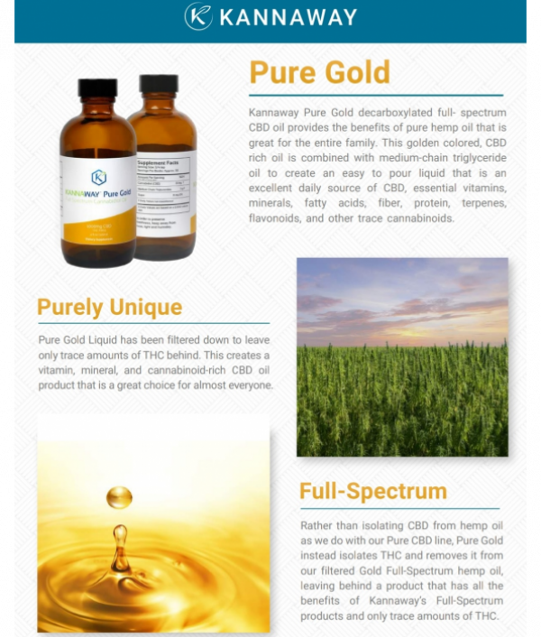 Enter Raffle to Win Kannaway Pure Gold Hosted By Jordan Taylor