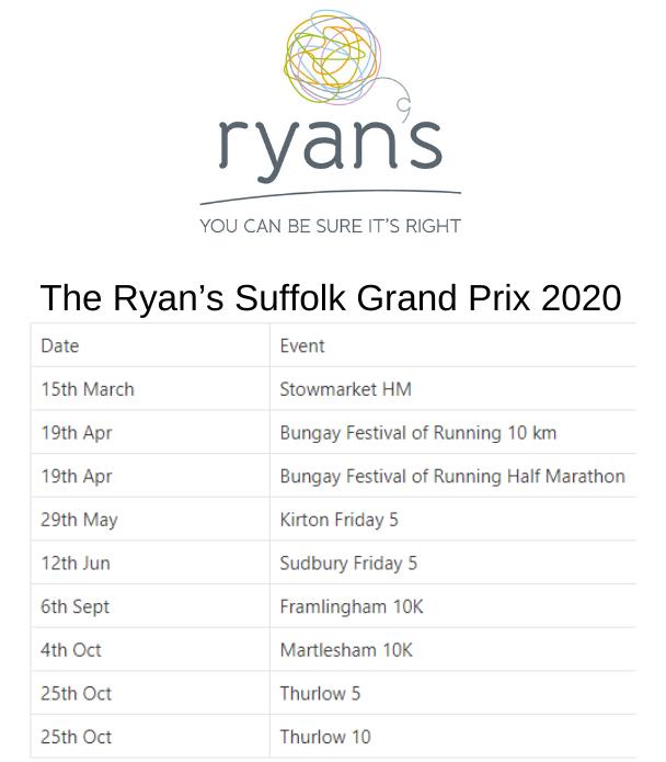 The Ryan's Suffolk Grand Prix 2020 fixtures