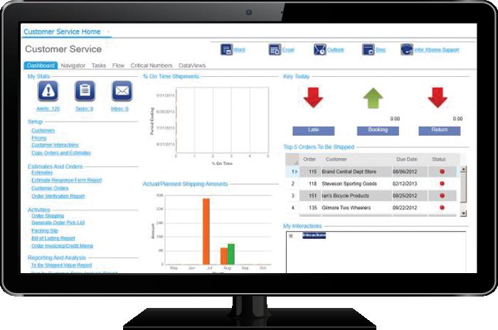 Infor-CloudSuite-Industrial-Monitor-Screenshot-4.png