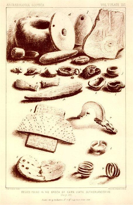 Illustration of 1873 showing artefacts in the Broch of Carn Liath (Sutherland), including a slab with carved concentric circles.