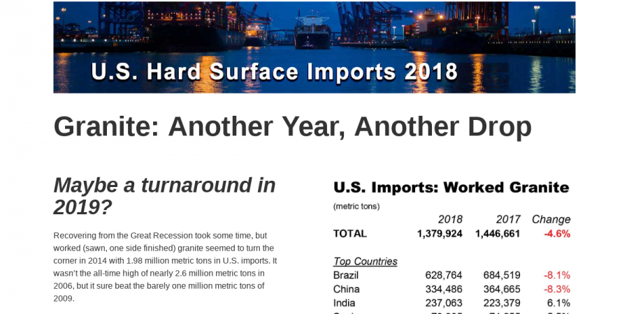 2018: Granite - 2018 US Hard Surface Imports Report