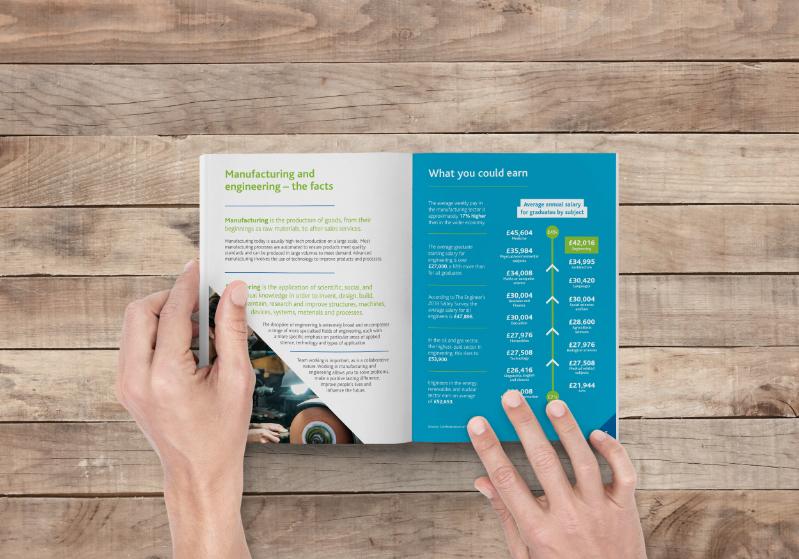 Wi ME generic brochure