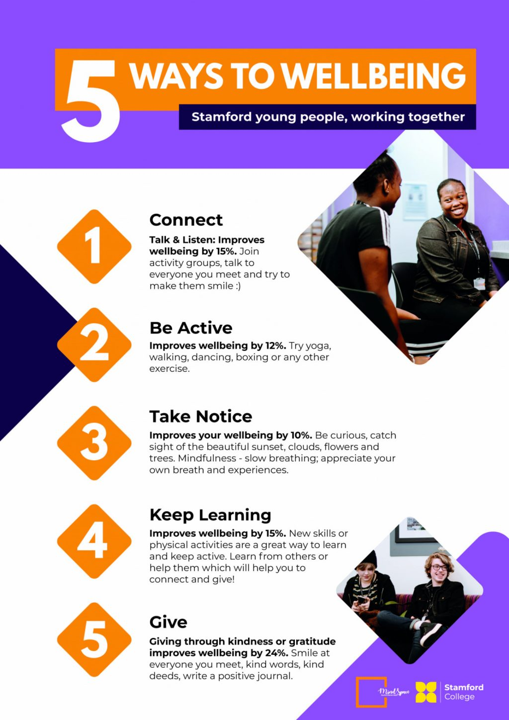 5 Ways to Welbeing Poster A2 2020