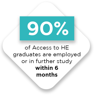 Infographic_Access HE3