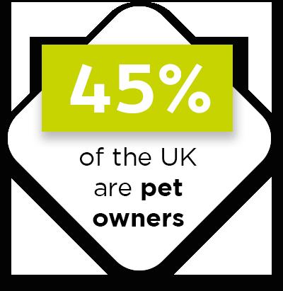 Infographic_Animal Care1