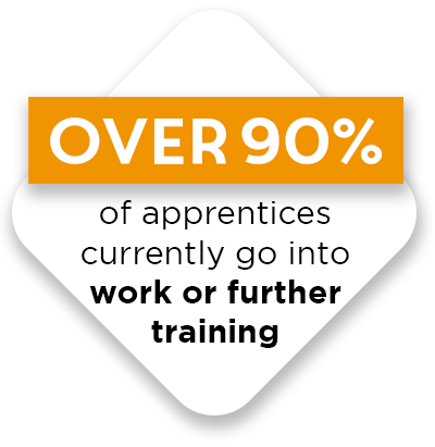 Infographic_Apprenticeships1