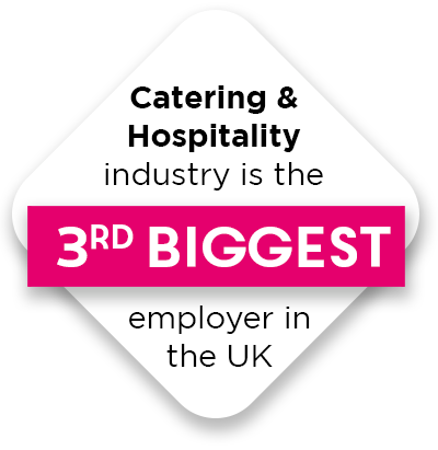 Infographic_Catering Hosp2