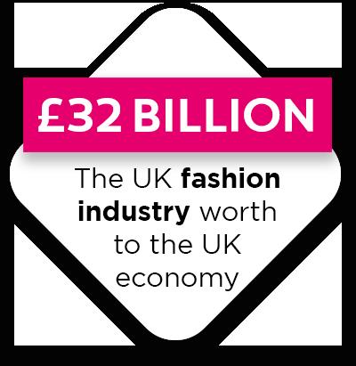 Infographic_Fashion1