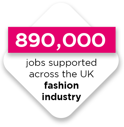 Infographic_Fashion2