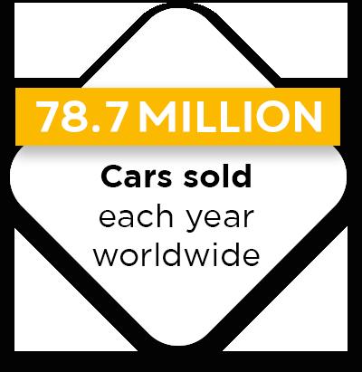 Infographic_Motor Vehicle3