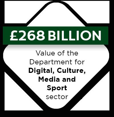 Infographic_Sport2