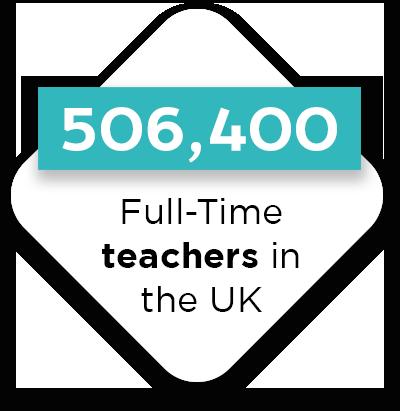 Infographic_Teaching1
