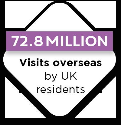 Infographic_Travel Tourism1