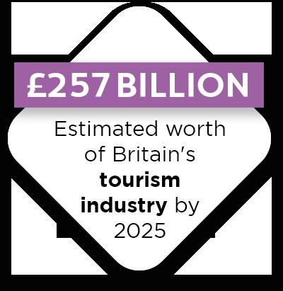 Infographic_Travel Tourism2