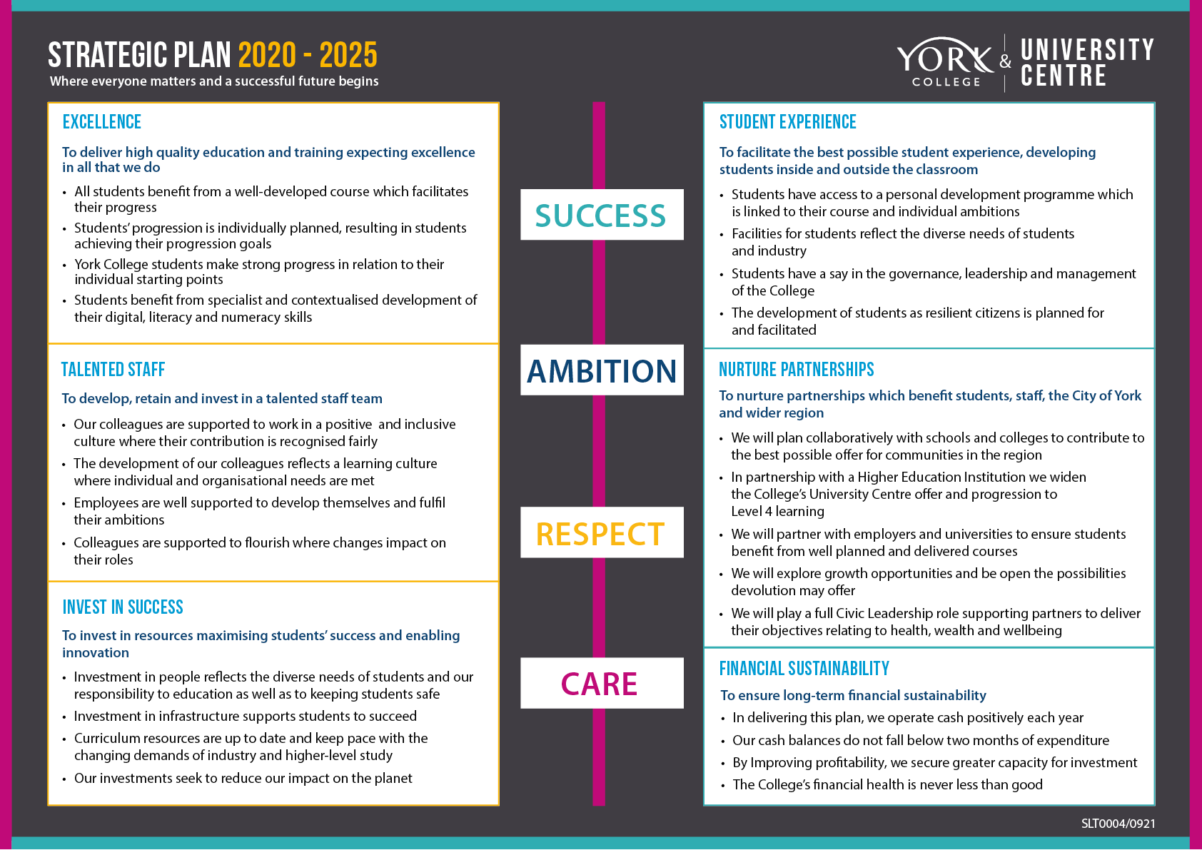 Strategic Plan Doc V4
