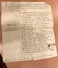 A list of East India Company Directors elected in 1755