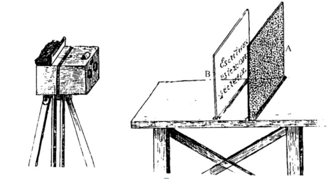 Figure 2: Ramon y Cajal's secret stereo writing, see Text Box