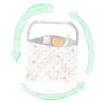 Waste Recyclers