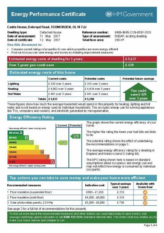 6 bedroom detached house For Sale in Todmorden - Floorplan 2