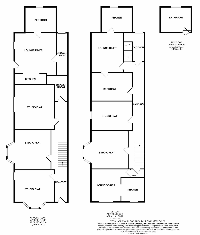 7 Bedroom Semi-detached House For Sale - Floorplan 1