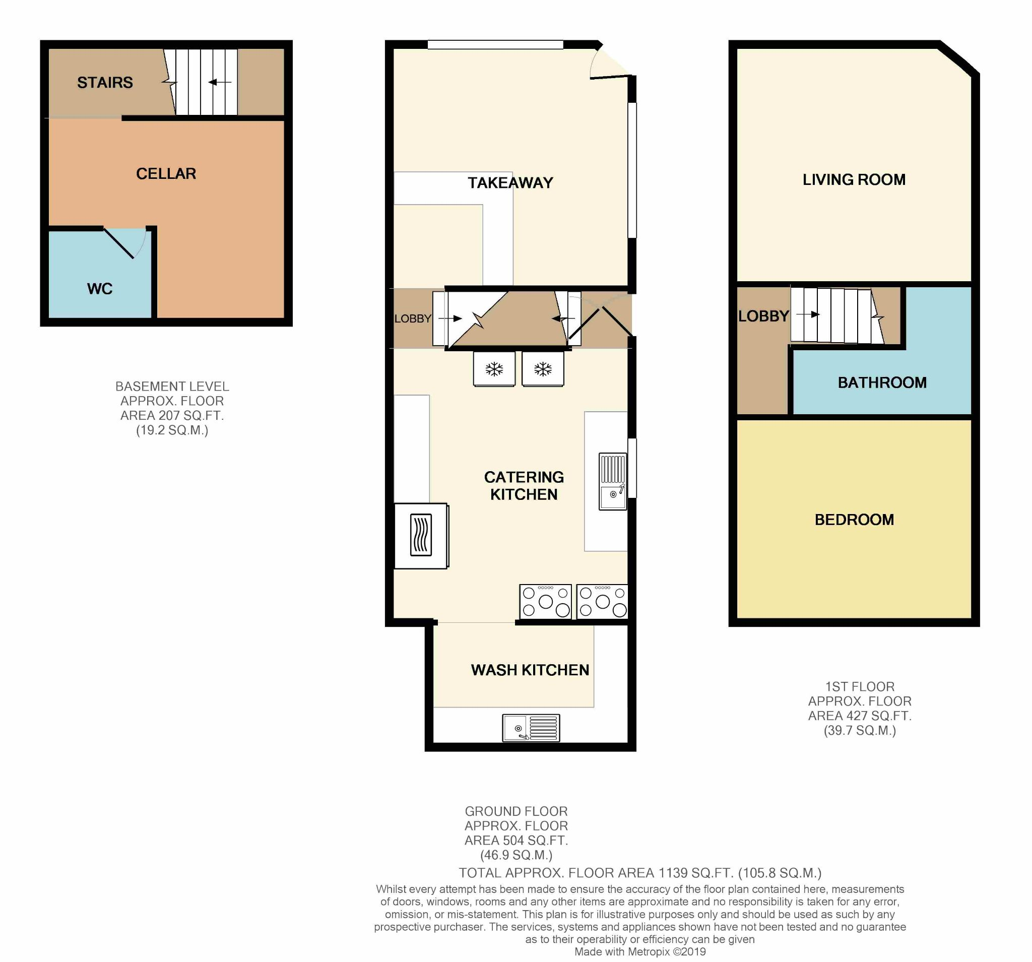Catering For Sale - Floorplan 1