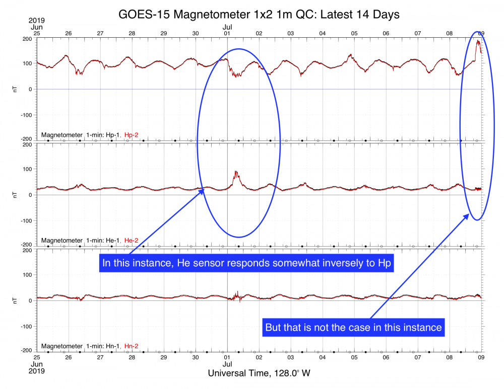 g15_magneto_1x2_1m_qc_latest14days.png