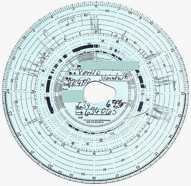 disco tacógrafo