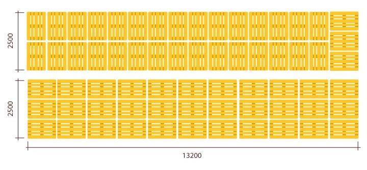distribucion de palets europeos en un camion