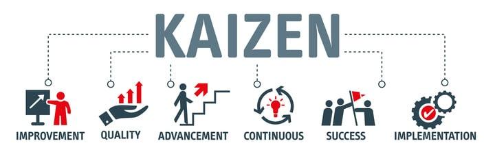 Metodología Kaizen en logística: Mejora continua