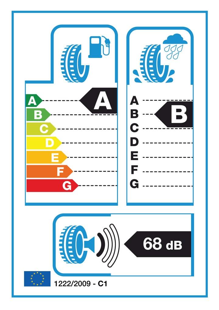 Nuevo reglamento para el etiquetado de neumáticos 2021