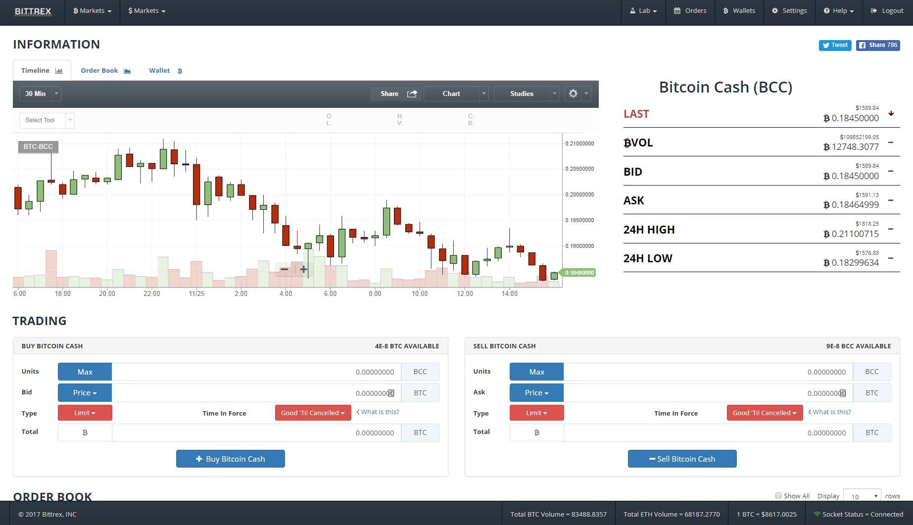 Битрикс (Bittrex) биржа криптовалют: официальный сайт, отзывы