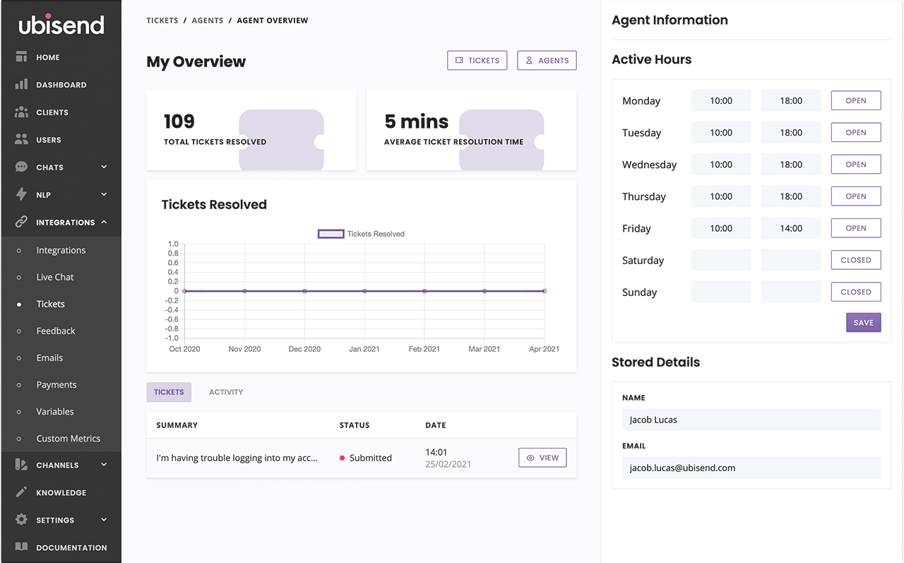 Manage and monitor your entire team