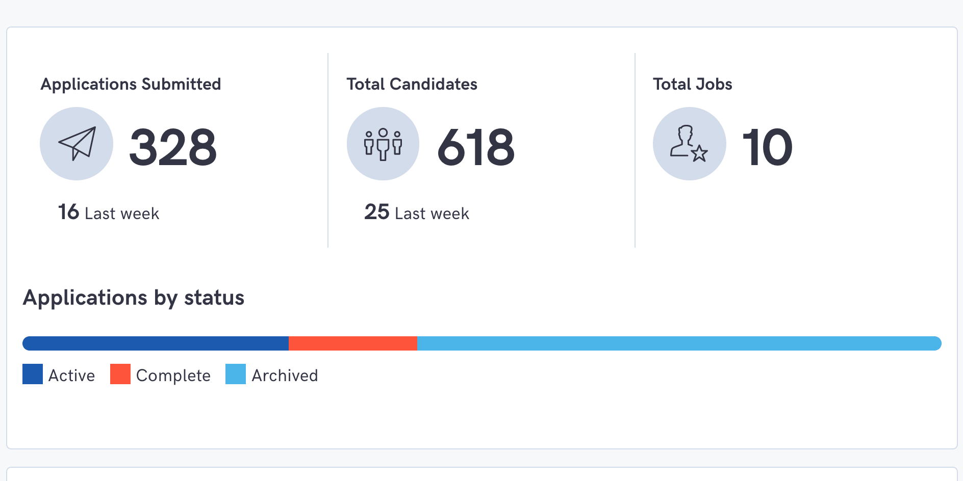 example chatbot dashboard