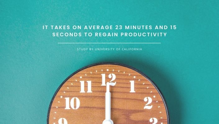 The time it takes to regain productivity