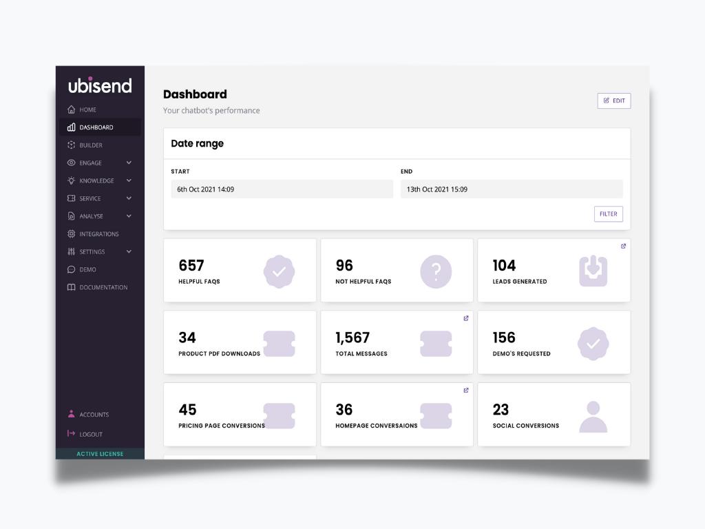 Sales chatbot dashboard with custom metrics