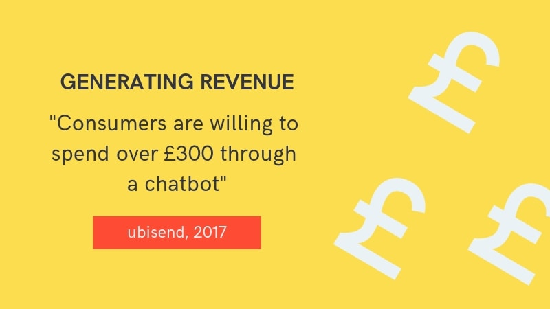 ecommerce chatbot consumer spending