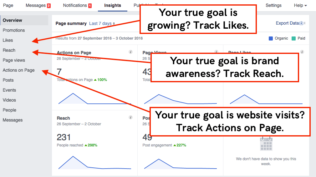 Facebook-for-business-insights-overview-annotations.png