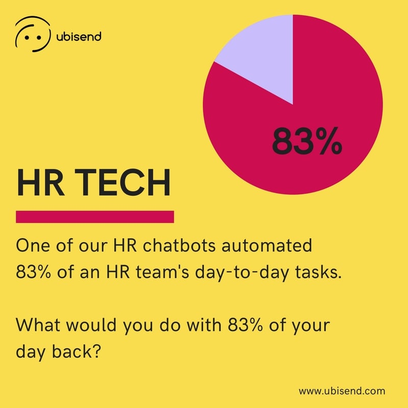 hr tech save time